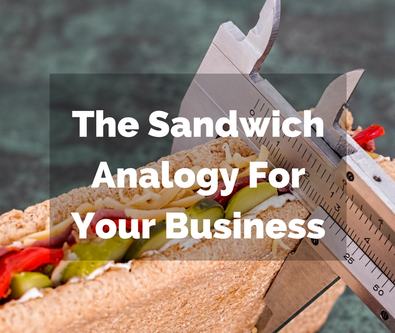 The Sandwich Analogy For Your Business